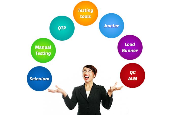 Best training institute for Manual Testing, QTP, Selenium, Load Runner, Jmeter training